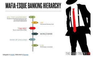 Banking Mafia